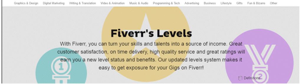 Fiverr Levels