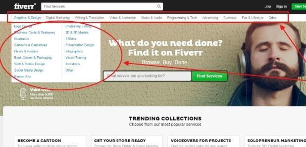 fiver-categories